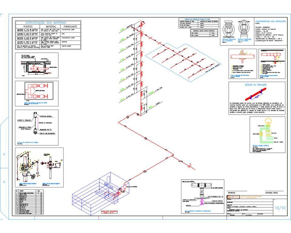 Engenharia de segurança contra incêndio